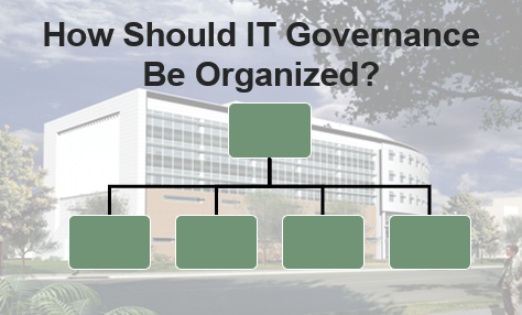 How Should IT Governance Be Organized?