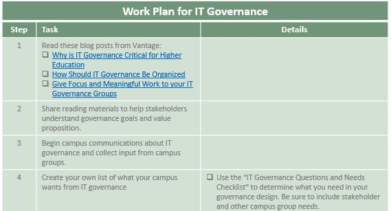 Excerpt of Work Plan for IT Governance for Higher Education