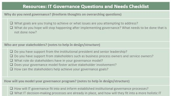 IT-Governance-Questions-and-Needs-Checklist