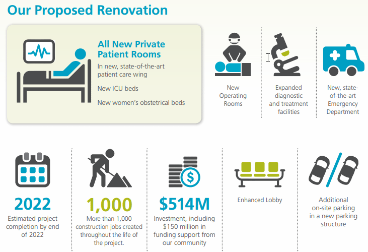 Providence Tarzana Infographic of Reimagined Project