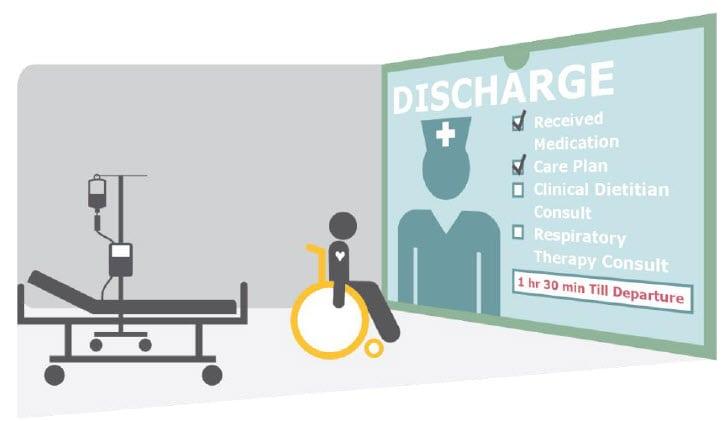 OSUWMC - Seamless Discharge