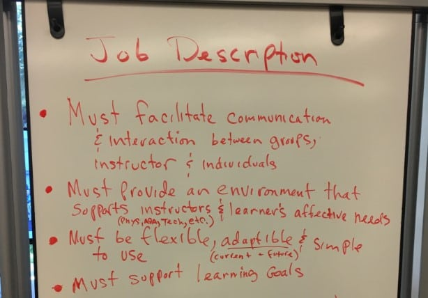 Job Description for Higher Education - More Team Insights