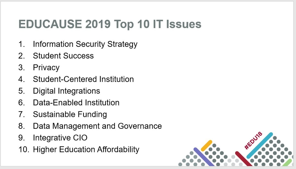 EDUCAUSE - 2019 Top 10 IT Issues