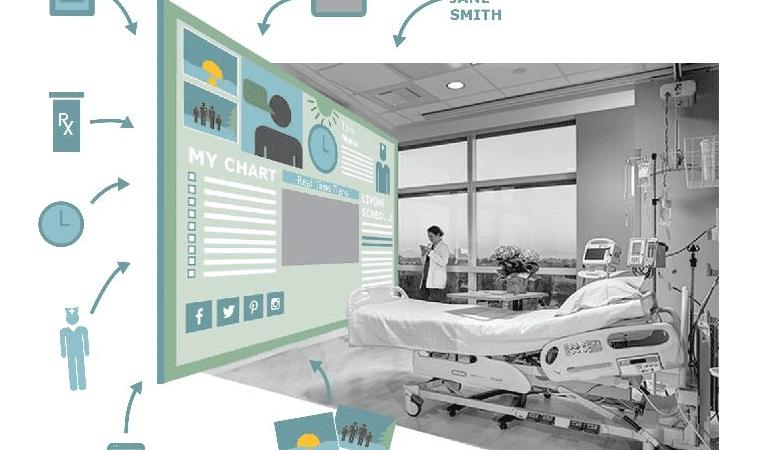 Video Footwall for Next Gen Hospitals