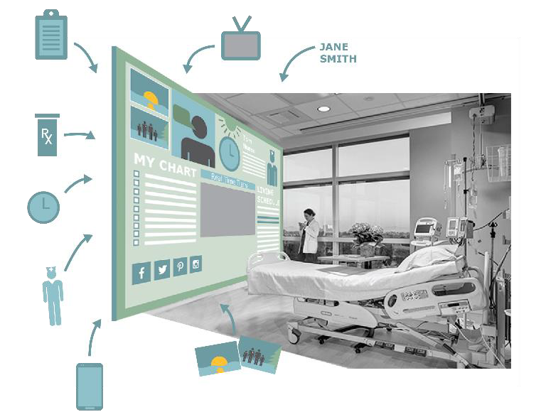 Video Footwall for Next Gen Hospitals