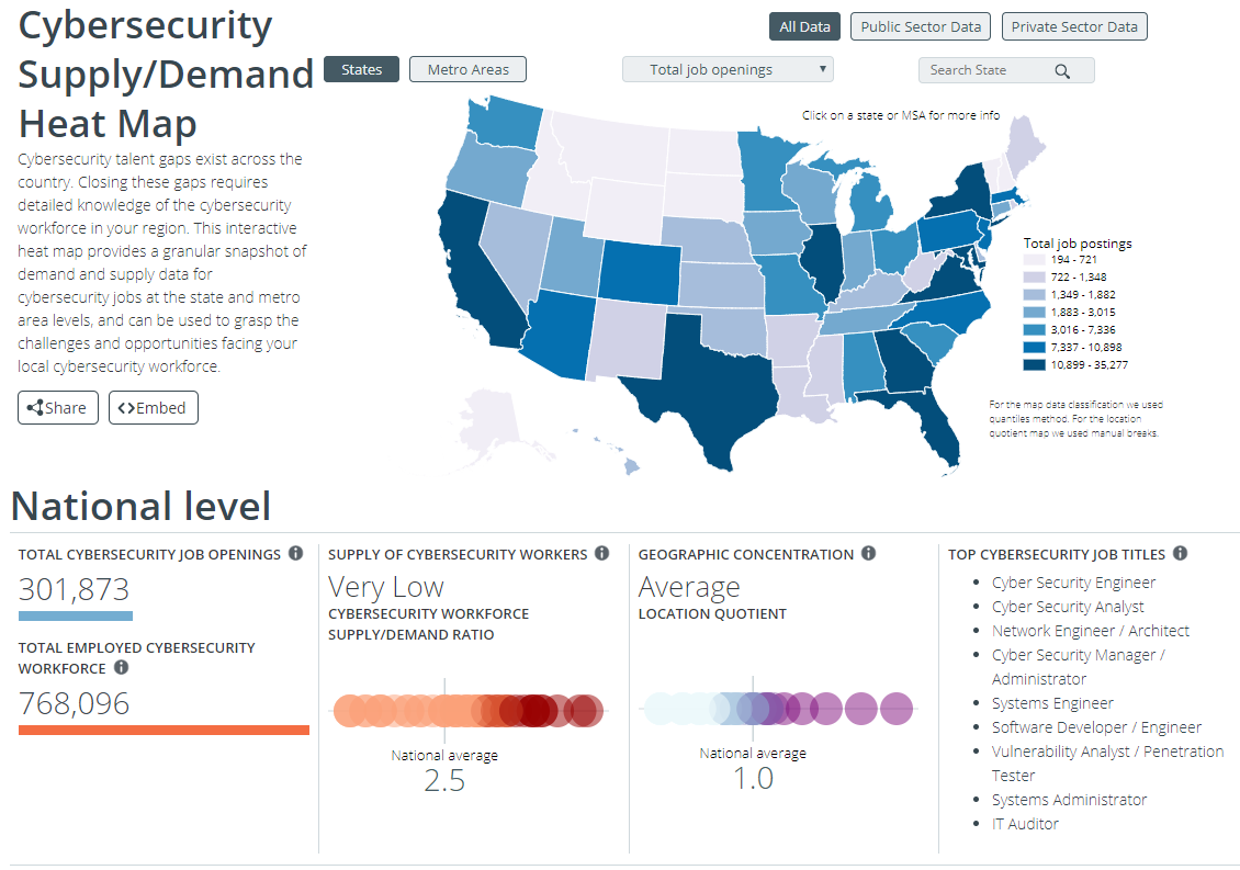 Per Cyberseek Cybersecurity Supply/Demand Heat Map