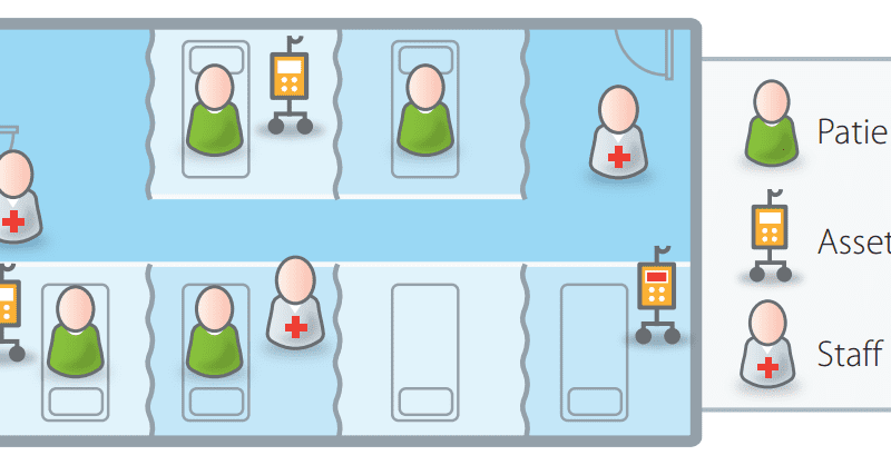 Whats the best way to assign patients to the next available room